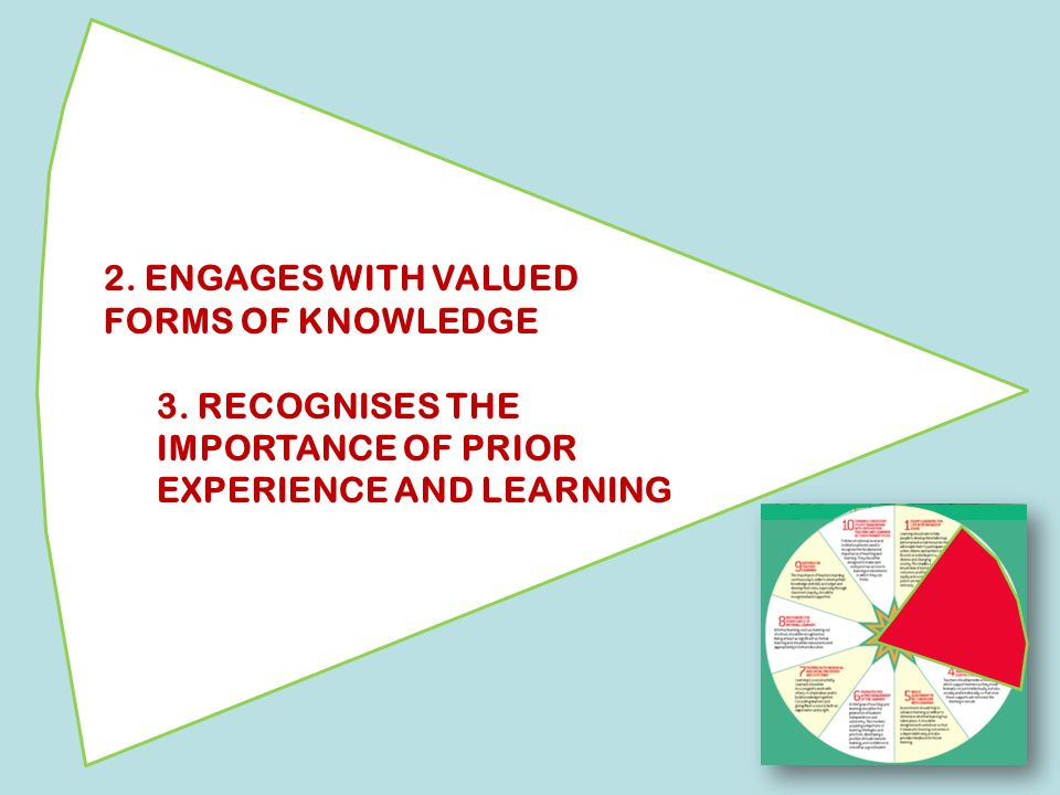 2. ENGAGES WITH VALUED FORMS OF KNOWLEDGE 3. RECOGNISES THE IMPORTANCE OF PRIOR EXPERIENCE AND LEARNING
