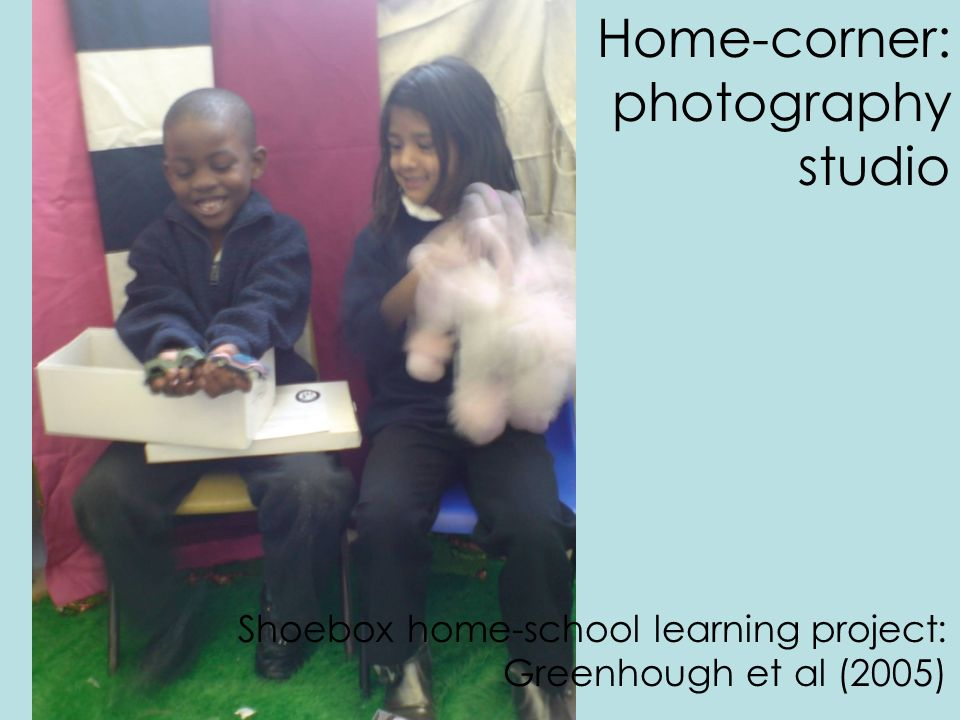 Home-corner: photography studio Shoebox home-school learning project: Greenhough et al (2005)
