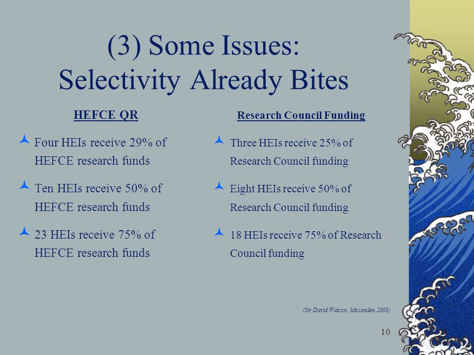 10 (3) Some Issues: Selectivity Already Bites HEFCE QR Four HEIs receive 29% of HEFCE research funds Ten HEIs receive 50% of HEFCE research funds 23 HEIs receive 75% of HEFCE research funds Research Council Funding Three HEIs receive 25% of Research Council funding Eight HEIs receive 50% of Research Council funding 18 HEIs receive 75% of Research Council funding (Sir David Watson, Missenden 2008)
