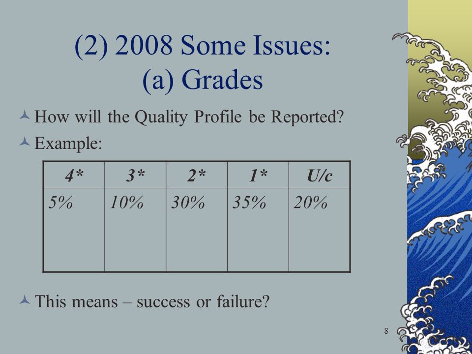 8 (2) 2008 Some Issues: (a) Grades How will the Quality Profile be Reported.