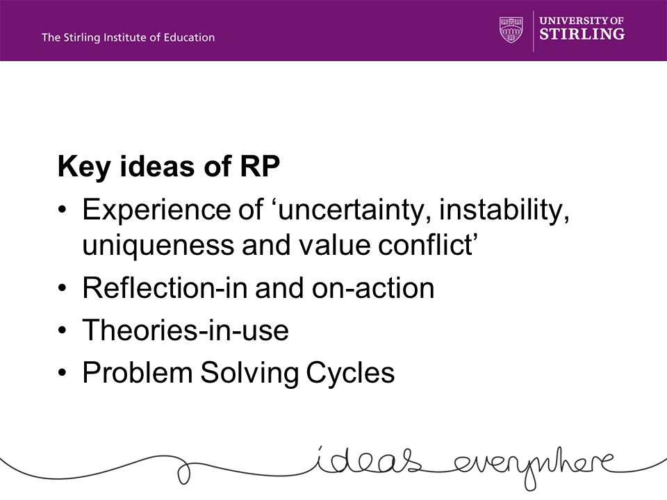 Key ideas of RP Experience of uncertainty, instability, uniqueness and value conflict Reflection-in and on-action Theories-in-use Problem Solving Cycles