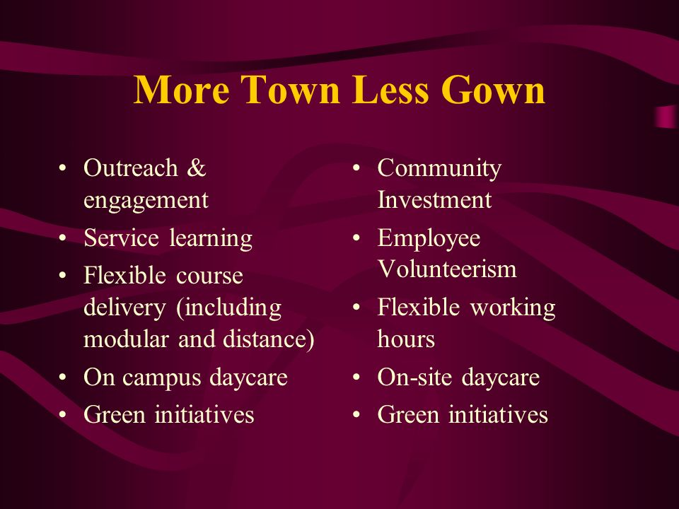 More Town Less Gown Outreach & engagement Service learning Flexible course delivery (including modular and distance) On campus daycare Green initiatives Community Investment Employee Volunteerism Flexible working hours On-site daycare Green initiatives