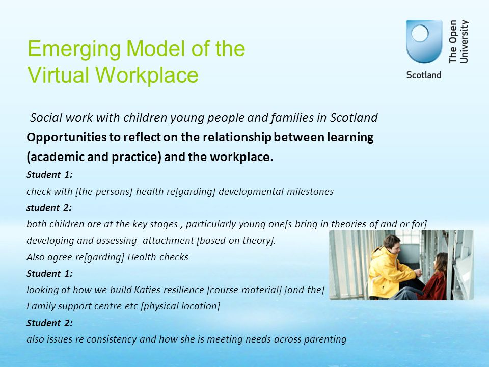 Emerging Model of the Virtual Workplace Opportunities to reflect on the relationship between learning (academic and practice) and the workplace.