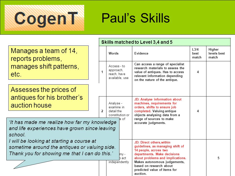 Pauls Skills Manages a team of 14, reports problems, manages shift patterns, etc.