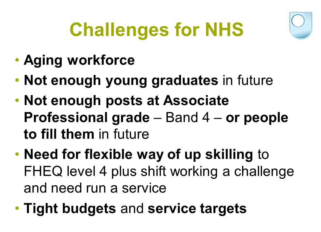 Challenges for NHS Aging workforce Not enough young graduates in future Not enough posts at Associate Professional grade – Band 4 – or people to fill them in future Need for flexible way of up skilling to FHEQ level 4 plus shift working a challenge and need run a service Tight budgets and service targets