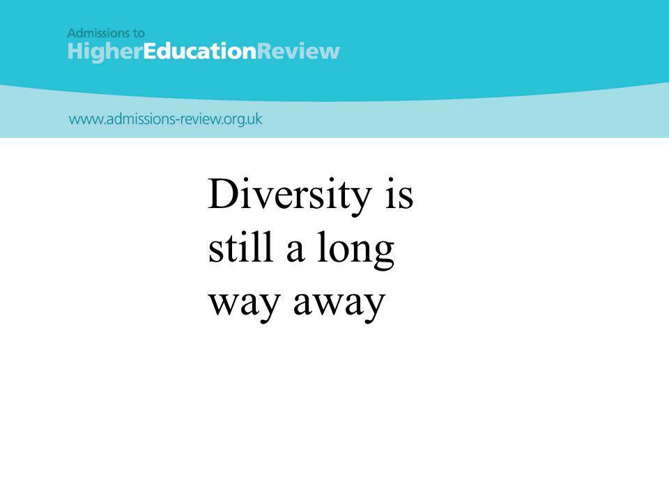 Diversity is still a long way away
