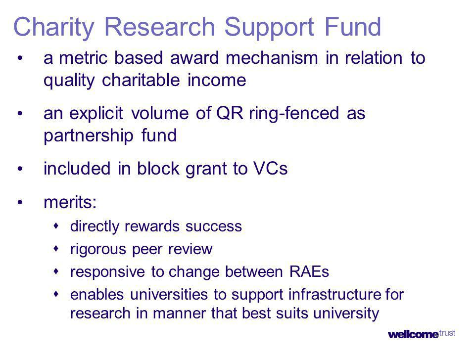 Charity Research Support Fund a metric based award mechanism in relation to quality charitable income an explicit volume of QR ring-fenced as partnership fund included in block grant to VCs merits: directly rewards success rigorous peer review responsive to change between RAEs enables universities to support infrastructure for research in manner that best suits university