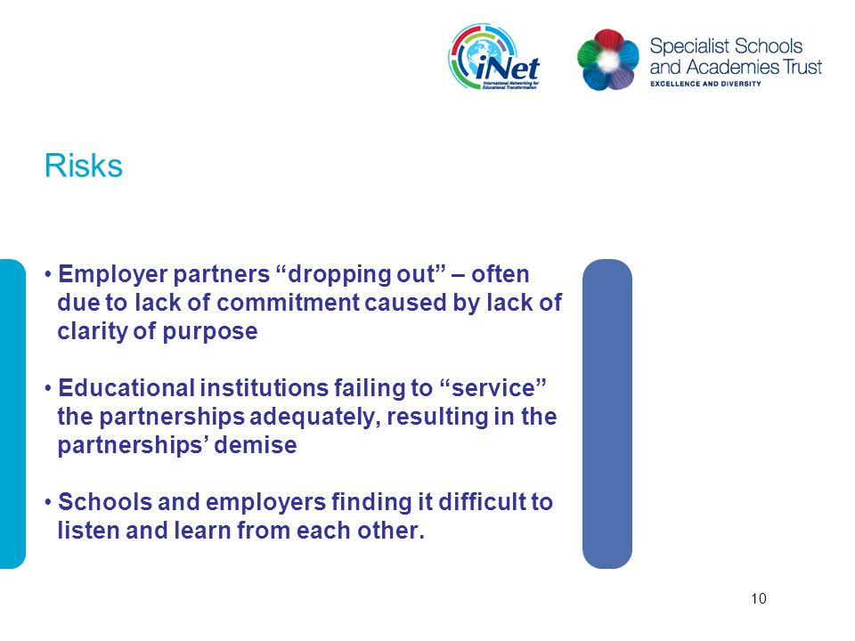 Risks Employer partners dropping out – often due to lack of commitment caused by lack of clarity of purpose Educational institutions failing to service the partnerships adequately, resulting in the partnerships demise Schools and employers finding it difficult to listen and learn from each other.