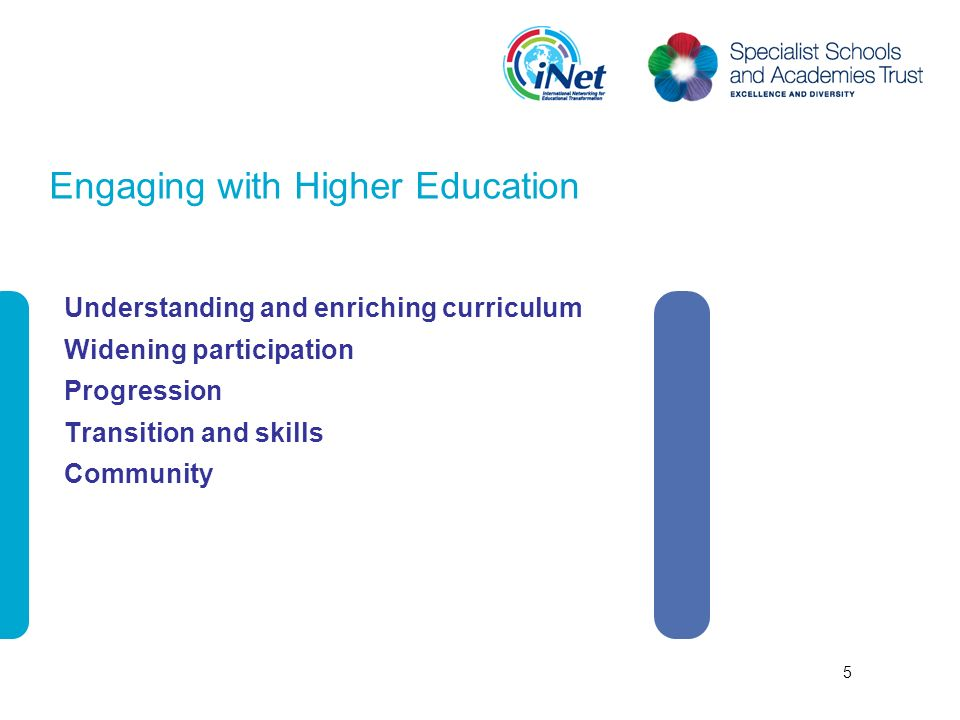 Engaging with Higher Education Understanding and enriching curriculum Widening participation Progression Transition and skills Community 5
