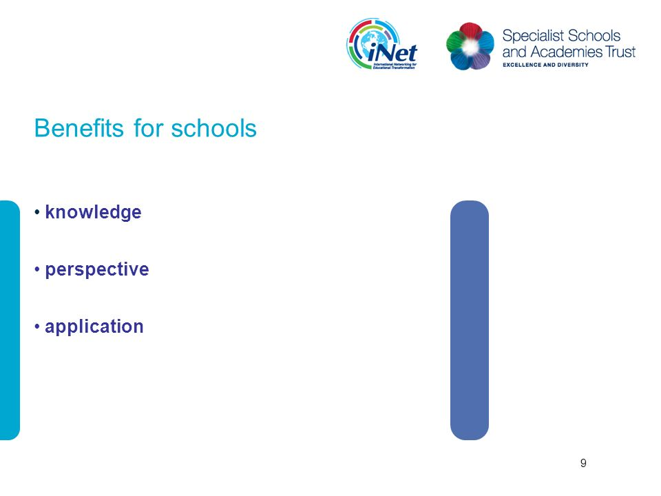 Benefits for schools knowledge perspective application 9