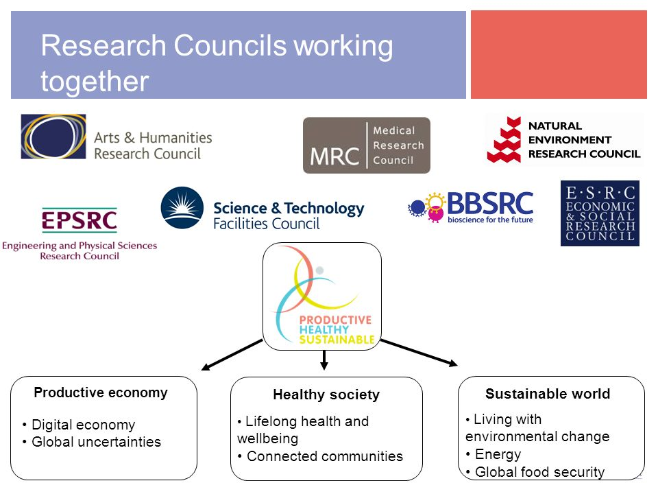 Working with the Technology Strategy Board (TSB) Working together in partnership since 2007.
