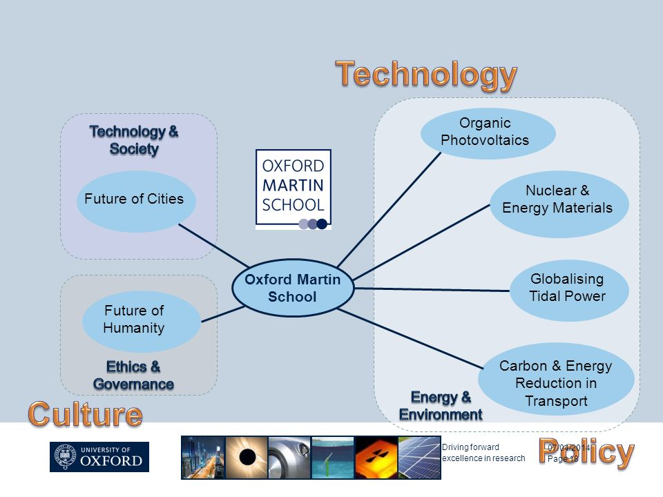 Globalising Tidal Power Nuclear & Energy Materials Carbon & Energy Reduction in Transport Organic Photovoltaics Future of Cities Future of Humanity Oxford Martin School 07/04/2014 Page 18 Driving forward excellence in research