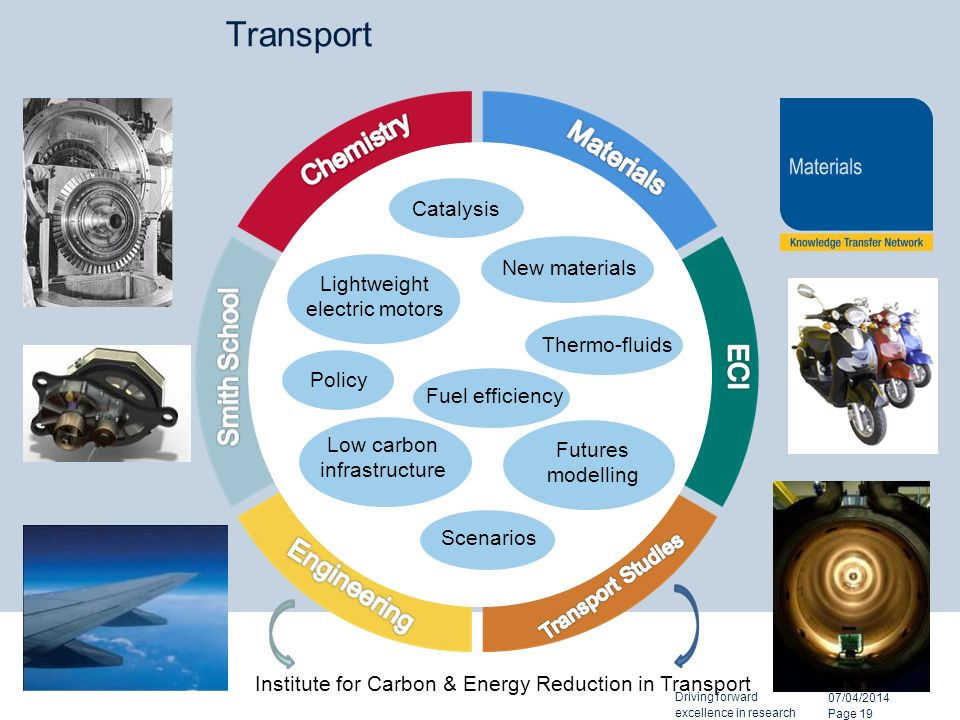Transport Institute for Carbon & Energy Reduction in Transport Catalysis New materials Lightweight electric motors Low carbon infrastructure Fuel efficiency Policy Thermo-fluids Futures modelling Scenarios 07/04/2014 Page 19 Driving forward excellence in research
