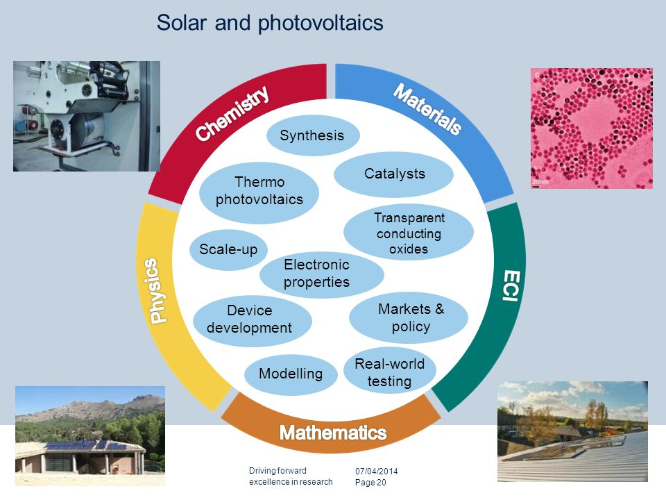 Solar and photovoltaics Synthesis Catalysts Thermo photovoltaics Device development Electronic properties Scale-up Transparent conducting oxides Markets & policy Modelling Real-world testing 07/04/2014 Page 20 Driving forward excellence in research