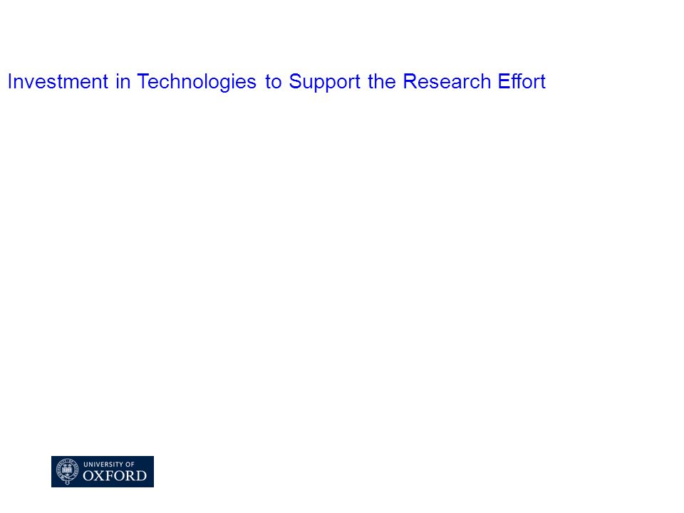 Investment in Technologies to Support the Research Effort
