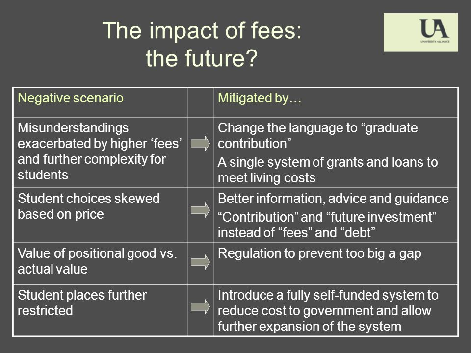 The impact of fees: the future.