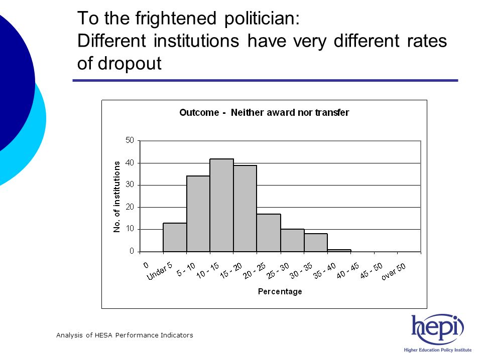 To the frightened politician: Different institutions have very different rates of dropout Analysis of HESA Performance Indicators