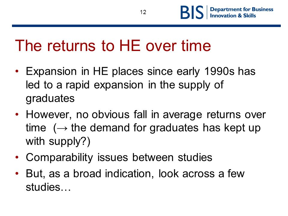 12 The returns to HE over time Expansion in HE places since early 1990s has led to a rapid expansion in the supply of graduates However, no obvious fall in average returns over time ( the demand for graduates has kept up with supply ) Comparability issues between studies But, as a broad indication, look across a few studies…