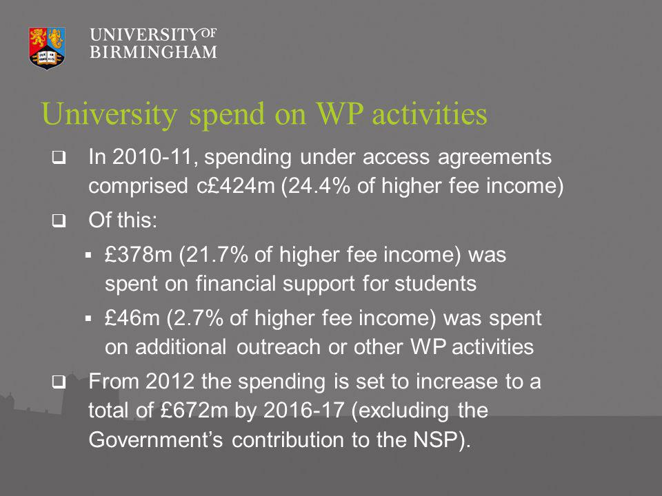 University spend on WP activities In , spending under access agreements comprised c£424m (24.4% of higher fee income) Of this: £378m (21.7% of higher fee income) was spent on financial support for students £46m (2.7% of higher fee income) was spent on additional outreach or other WP activities From 2012 the spending is set to increase to a total of £672m by (excluding the Governments contribution to the NSP).