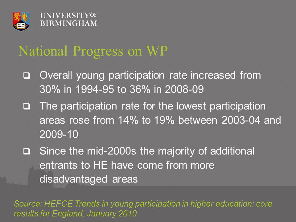 National Progress on WP Overall young participation rate increased from 30% in to 36% in The participation rate for the lowest participation areas rose from 14% to 19% between and Since the mid-2000s the majority of additional entrants to HE have come from more disadvantaged areas Source: HEFCE Trends in young participation in higher education: core results for England, January 2010