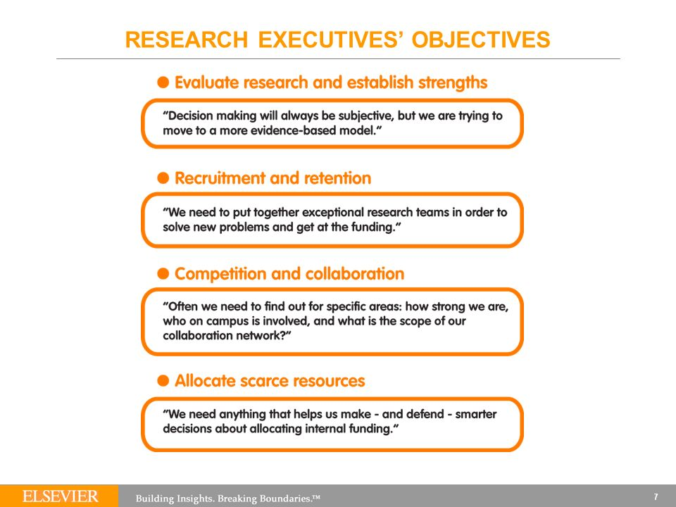 7 RESEARCH EXECUTIVES OBJECTIVES
