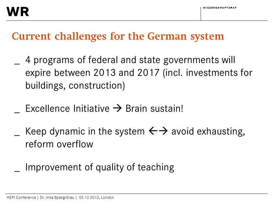 wr w i s s e n s c h a f t s r a tw i s s e n s c h a f t s r a t HEPI Conference | Dr. Inka Spang-Grau | 05 12 2012, London _ 4 programs of federal a