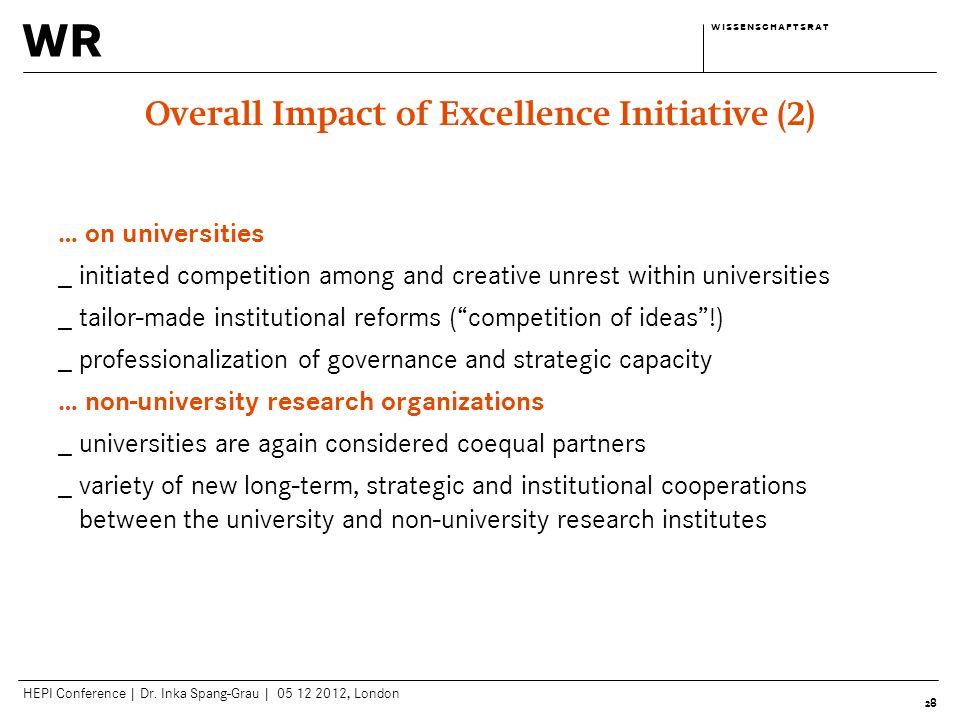 wr w i s s e n s c h a f t s r a tw i s s e n s c h a f t s r a t HEPI Conference | Dr. Inka Spang-Grau | 05 12 2012, London … on universities _ initi