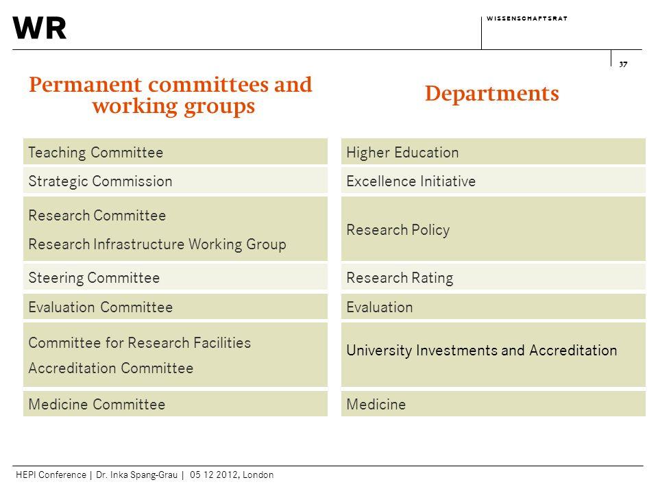 wr w i s s e n s c h a f t s r a tw i s s e n s c h a f t s r a t HEPI Conference | Dr. Inka Spang-Grau | 05 12 2012, London 37 Departments Permanent