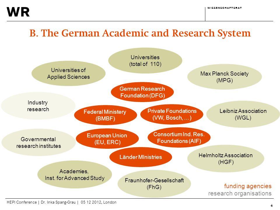 wr w i s s e n s c h a f t s r a tw i s s e n s c h a f t s r a t HEPI Conference | Dr. Inka Spang-Grau | 05 12 2012, London 4 B. The German Academic