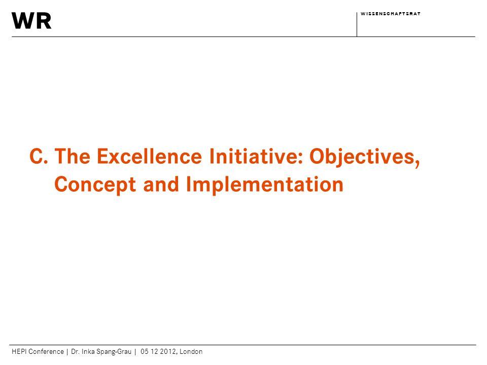 wr w i s s e n s c h a f t s r a tw i s s e n s c h a f t s r a t HEPI Conference | Dr. Inka Spang-Grau | 05 12 2012, London C. The Excellence Initiat