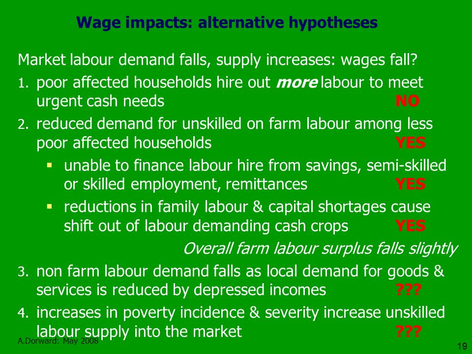 A.Dorward: May 2008 19 Wage impacts: alternative hypotheses Market labour demand falls, supply increases: wages fall.