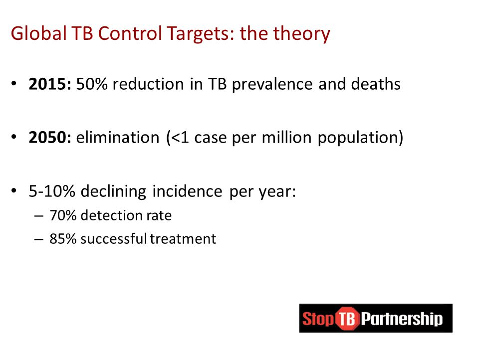 Global TB Control Targets: the theory 2015: 50% reduction in TB prevalence and deaths 2050: elimination (<1 case per million population) 5-10% declining incidence per year: – 70% detection rate – 85% successful treatment