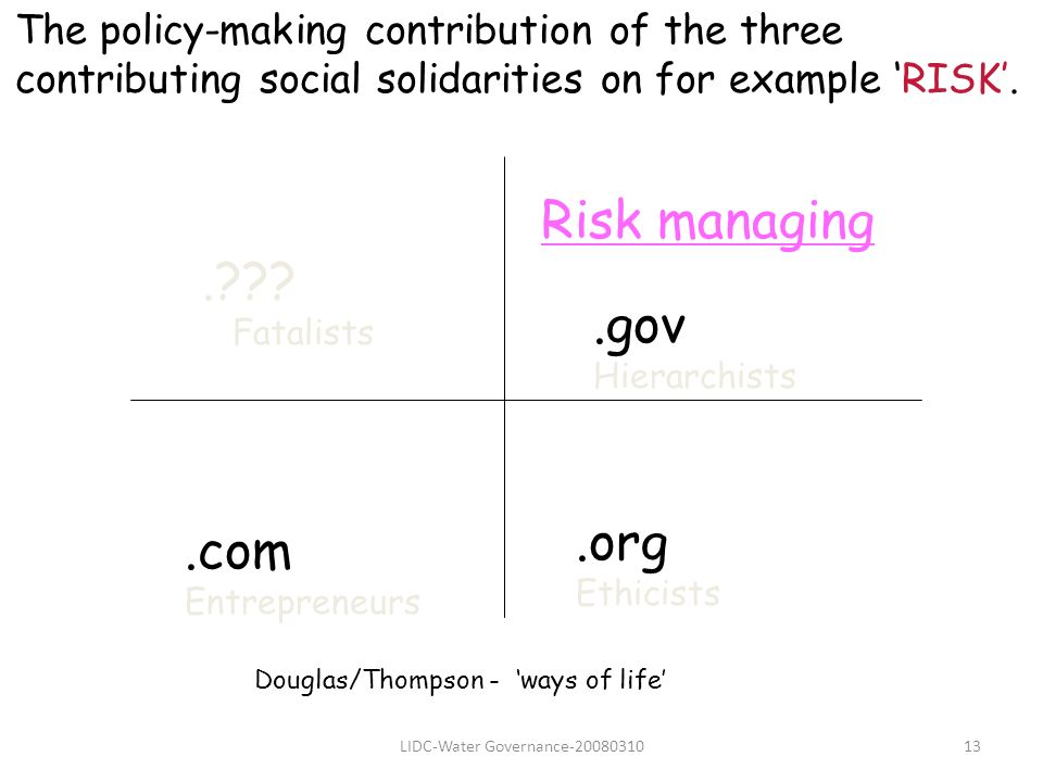 LIDC-Water Governance-2008031013.??? Fatalists.gov Hierarchists.org Ethicists.com Entrepreneurs Douglas/Thompson - ways of life Risk managing The poli