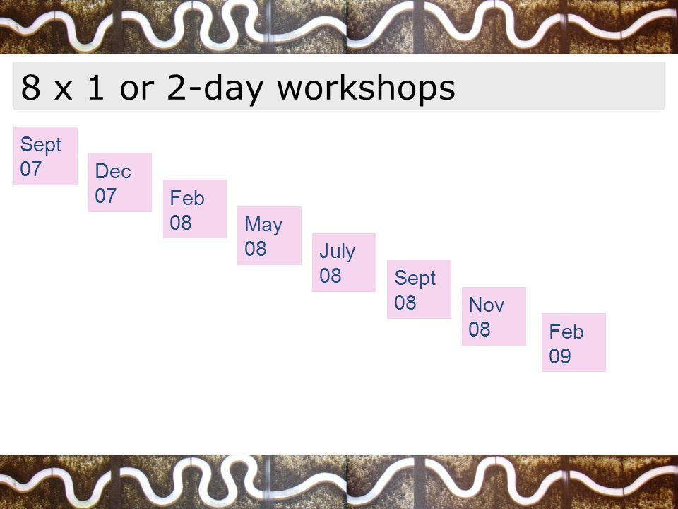 8 x 1 or 2-day workshops Sept 07 Dec 07 Feb 08 May 08 July 08 Sept 08 Nov 08 Feb 09