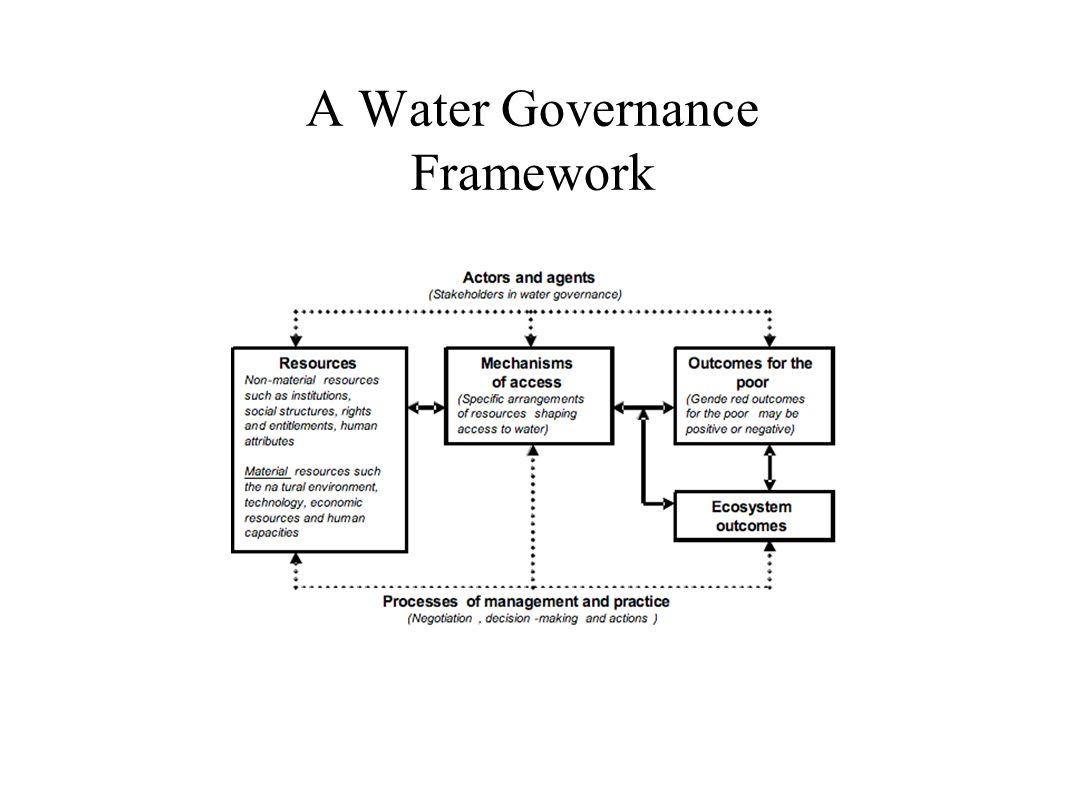 A Water Governance Framework
