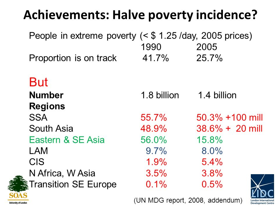Achievements: Halve poverty incidence.