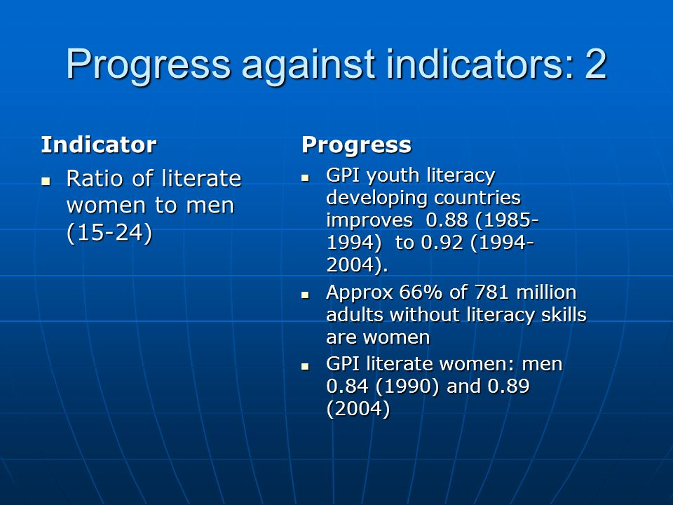 Progress against indicators: 2 Indicator Ratio of literate women to men (15-24) Ratio of literate women to men (15-24) Progress GPI youth literacy developing countries improves 0.88 (1985- 1994) to 0.92 (1994- 2004).