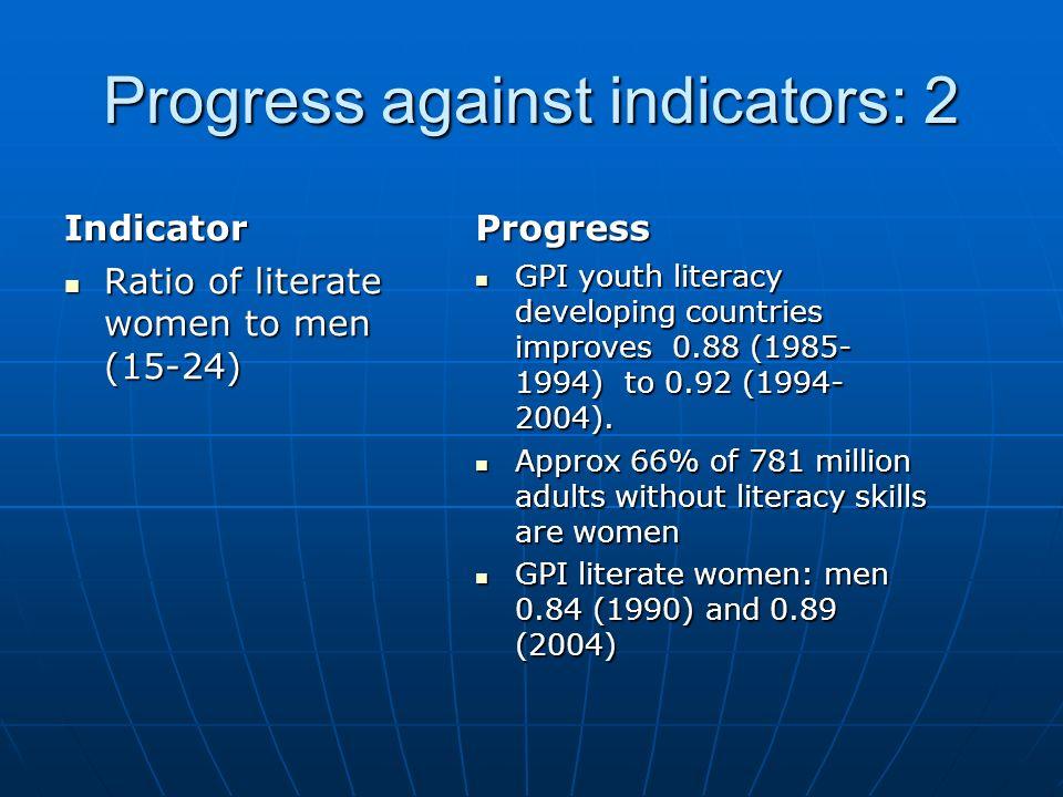 Progress against indicators: 2 Indicator Ratio of literate women to men (15-24) Ratio of literate women to men (15-24) Progress GPI youth literacy dev