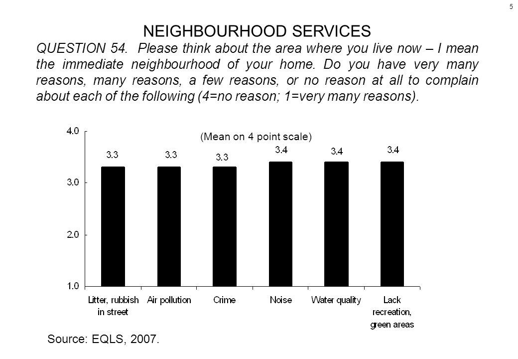 5 NEIGHBOURHOOD SERVICES QUESTION 54. Please think about the area where you live now – I mean the immediate neighbourhood of your home. Do you have ve