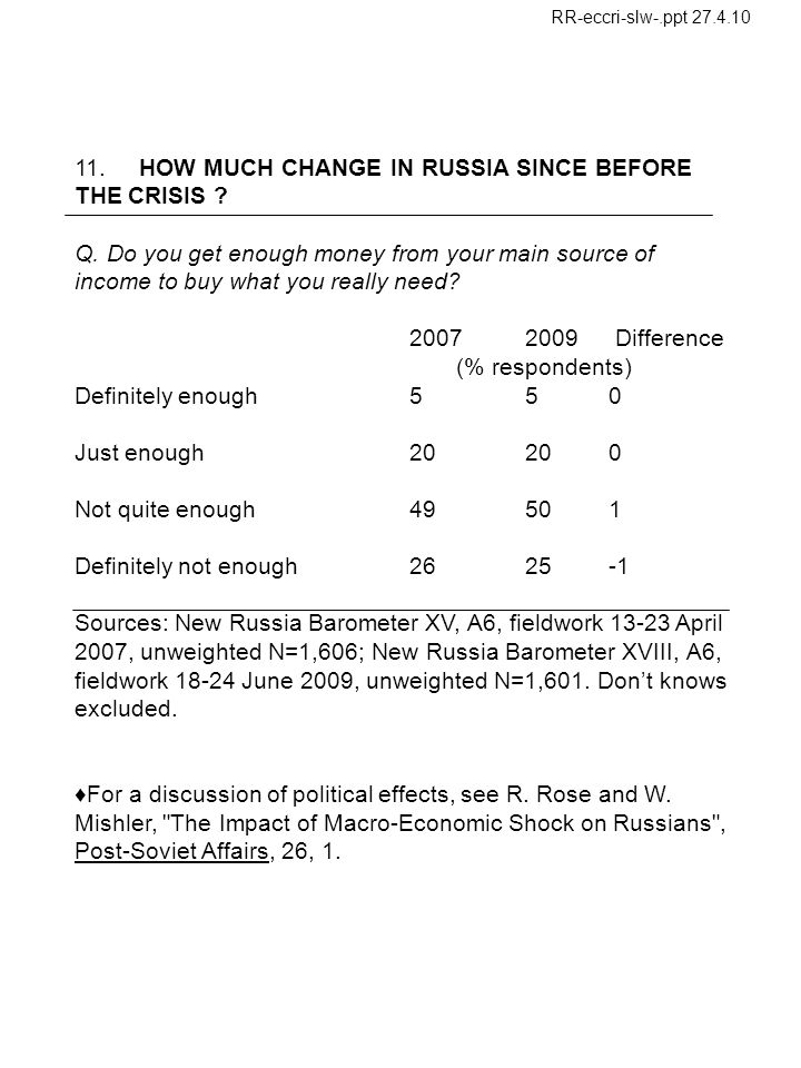 11. HOW MUCH CHANGE IN RUSSIA SINCE BEFORE THE CRISIS .