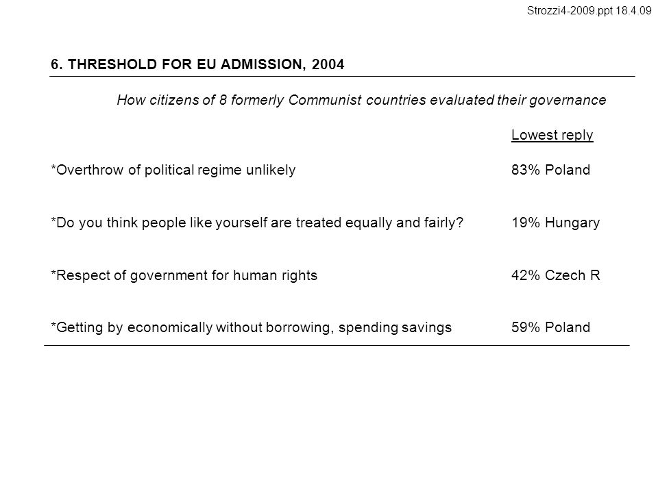 6. THRESHOLD FOR EU ADMISSION, 2004 How citizens of 8 formerly Communist countries evaluated their governance Lowest reply *Overthrow of political reg