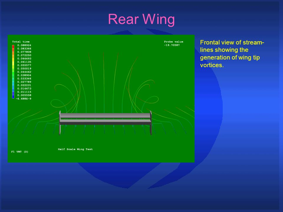 Rear Wing Frontal view of stream- lines showing the generation of wing tip vortices.