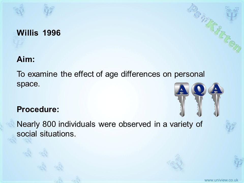 Willis 1996 AQA KEY STUDY Aim: To examine the effect of age differences on personal space.