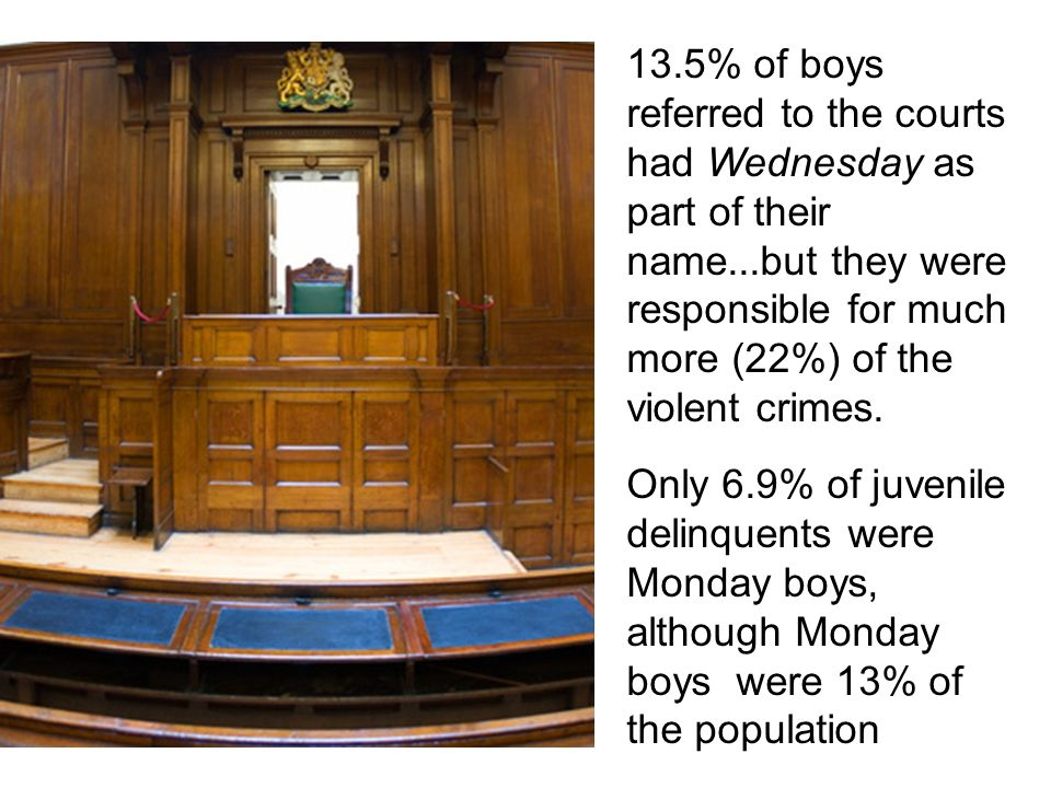 13.5% of boys referred to the courts had Wednesday as part of their name...but they were responsible for much more (22%) of the violent crimes. Only 6