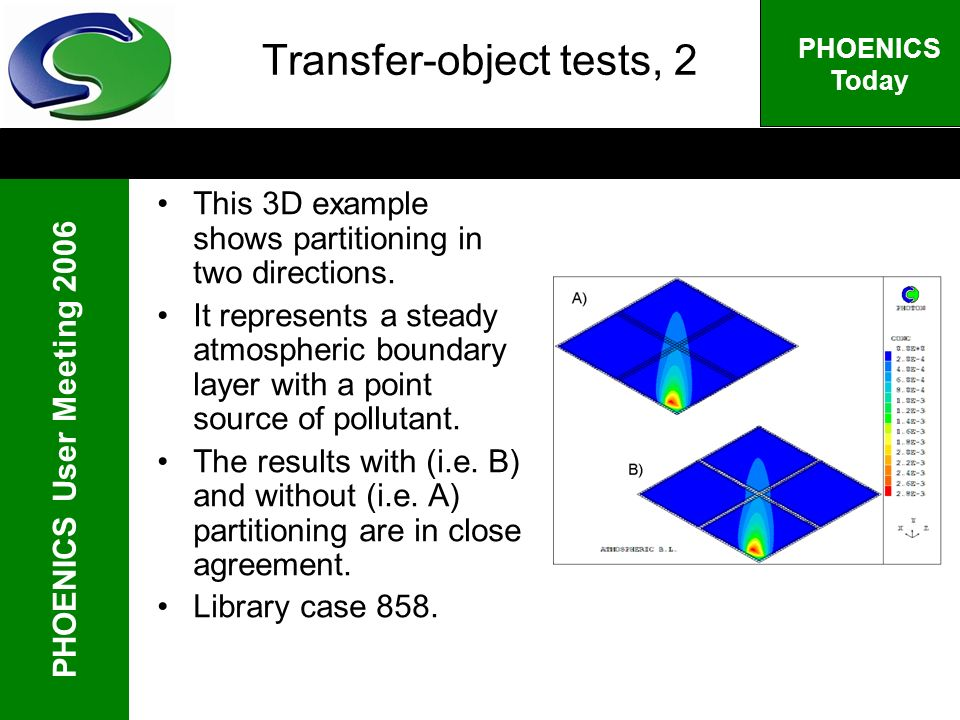 PHOENICS User Meeting 2006 PHOENICS Today Transfer-object tests, 3 This example concerns unsteady spread of a finite release of pollutant into the atmosphere.
