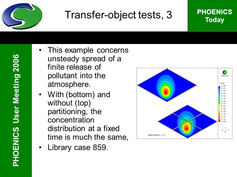 PHOENICS User Meeting 2006 PHOENICS Today Transfer-object tests, 3 This example concerns unsteady spread of a finite release of pollutant into the atm