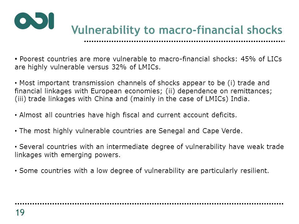 Vulnerability to macro-financial shocks 19 Poorest countries are more vulnerable to macro-financial shocks: 45% of LICs are highly vulnerable versus 32% of LMICs.