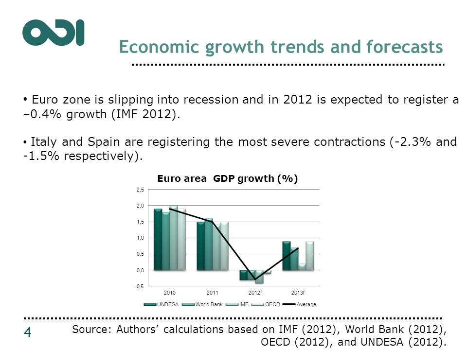 Economic growth trends and forecasts 5 Emerging economies are experiencing major growth slow-downs.