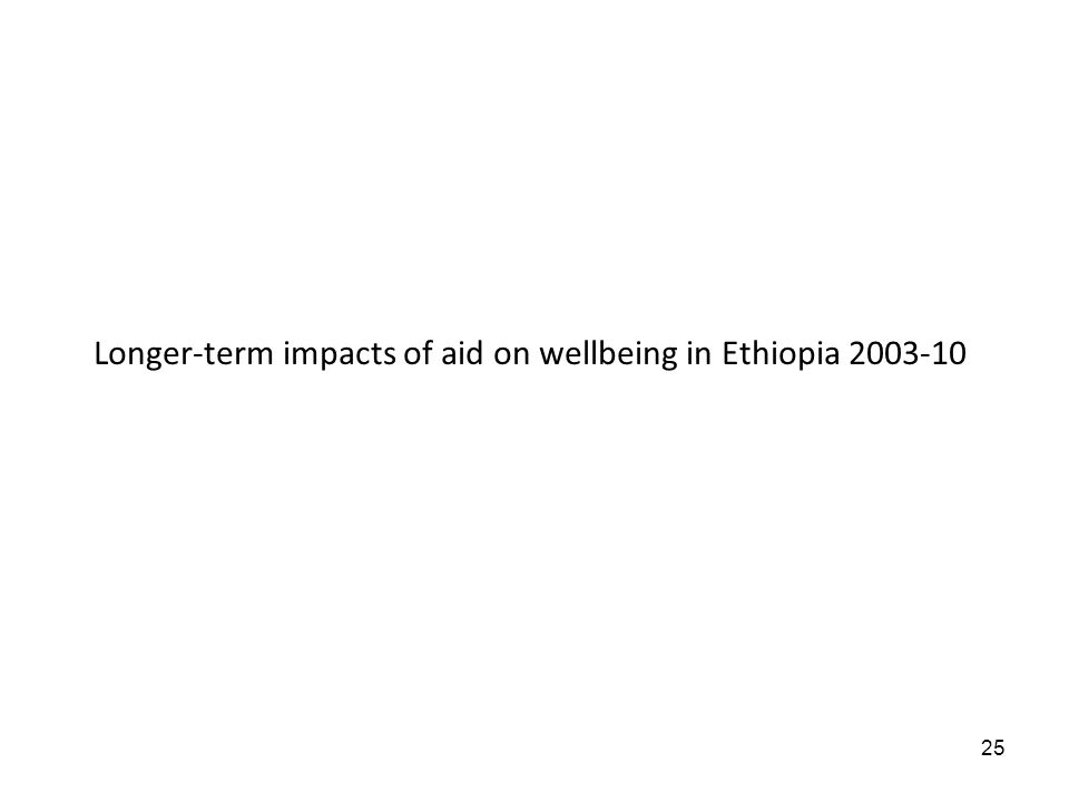 25 Longer-term impacts of aid on wellbeing in Ethiopia 2003-10