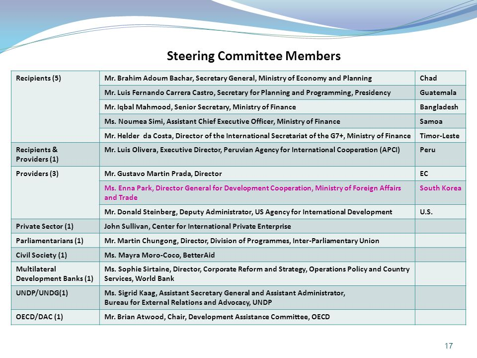 Steering Committee Members 17 Recipients (5)Mr.